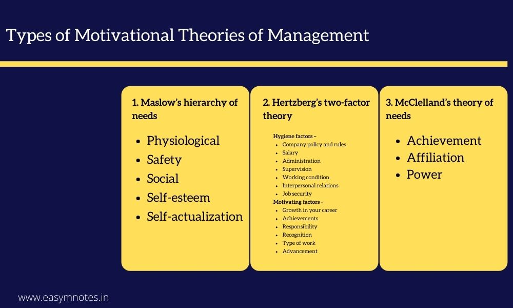 Types of Motivational Theories of Management