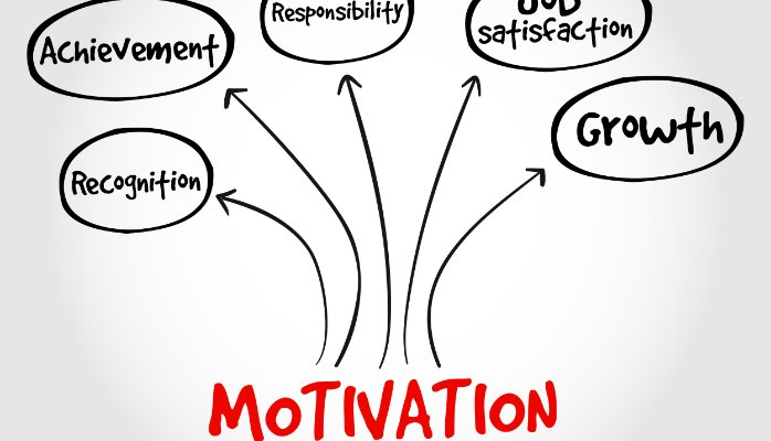 the eight ways to motivate employees to work harder in the workplace Recognize hard work and motivate your staff by regularly  11 phrases you can use to motivate  it's a wonderful way to recognize employees who have gone.