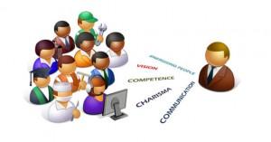 Recognize Leadership Skills