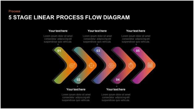 5 Steps Linear Process Flow Diagram