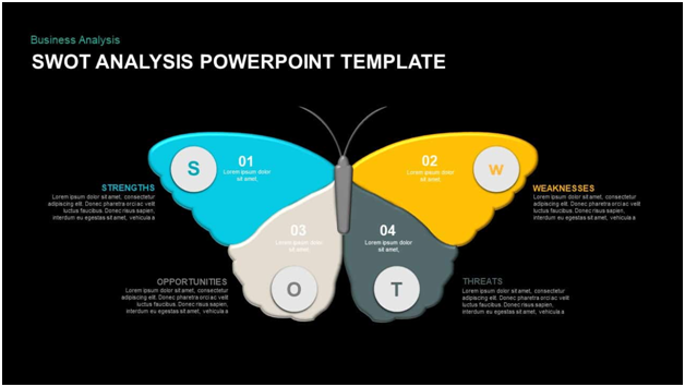 Butterfly SWOT Analysis Diagram Template