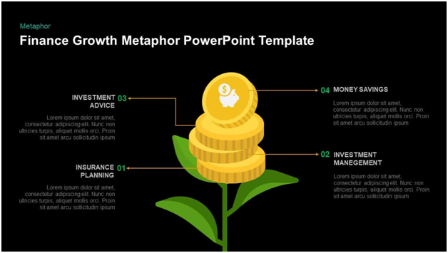 Financial Growth Templates