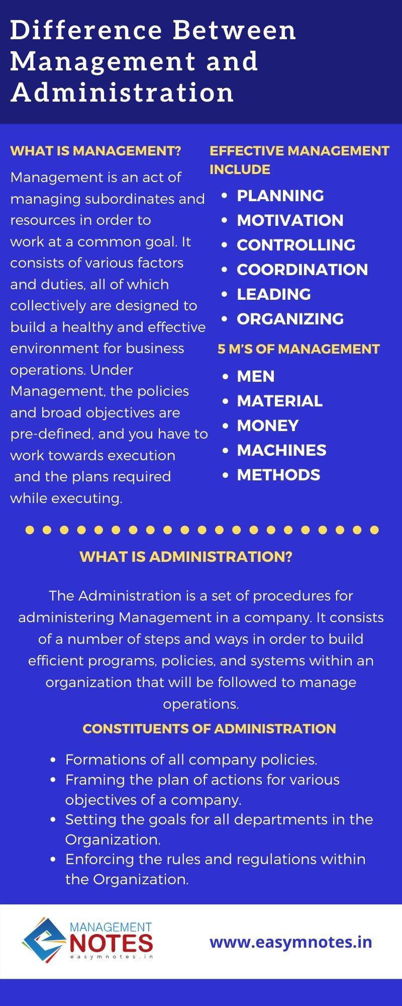 Difference Between Management and Administration