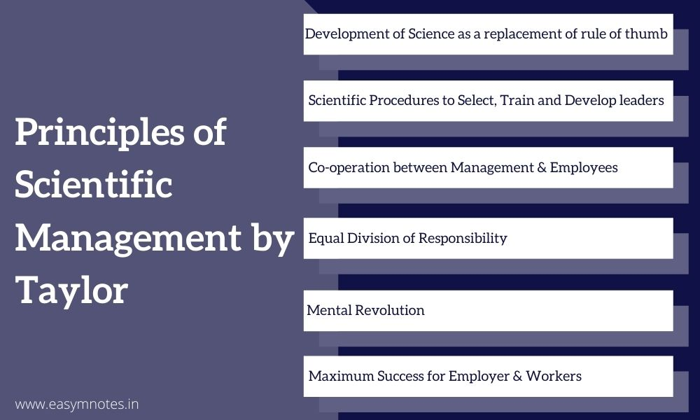 Principles of Scientific Management by Taylor