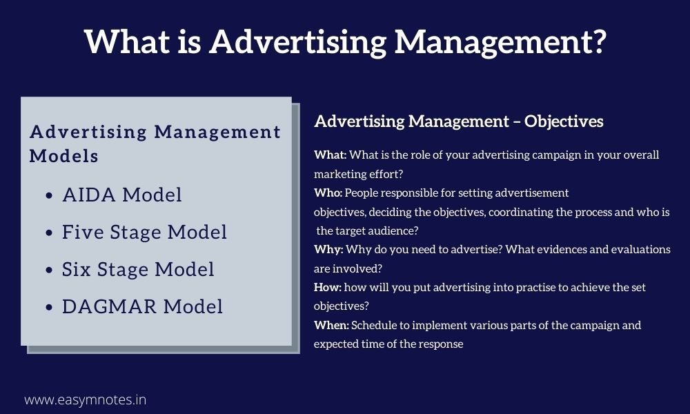 What is Advertising Management