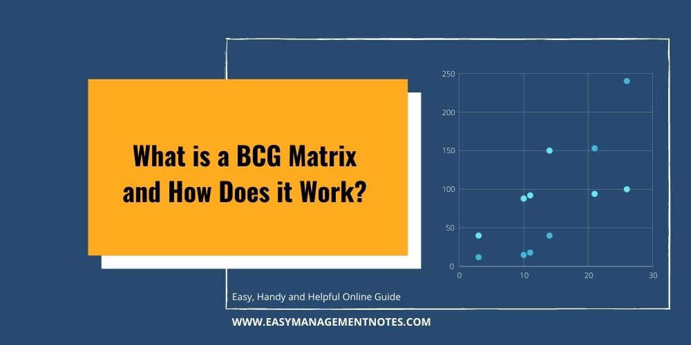 What is a BCG Matrix and How Does it Work